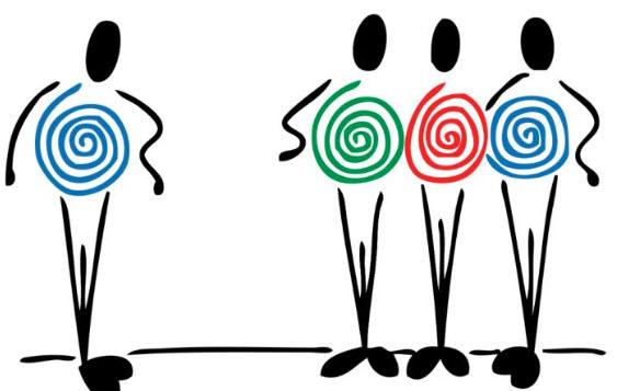 nghi luan xa hoi ve van de ca nhan va tap the 1 - Top 8 bài văn mẫu nghị luận xã hội về vấn đề cá nhân và tập thể lớp 9 chọn lọc