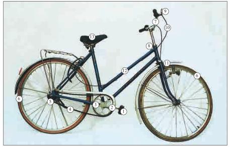 thuyet minh ve chiec xe dap lop 9 - Top 8 bài văn mẫu thuyết minh về chiếc xe đạp lớp 9 chọn lọc